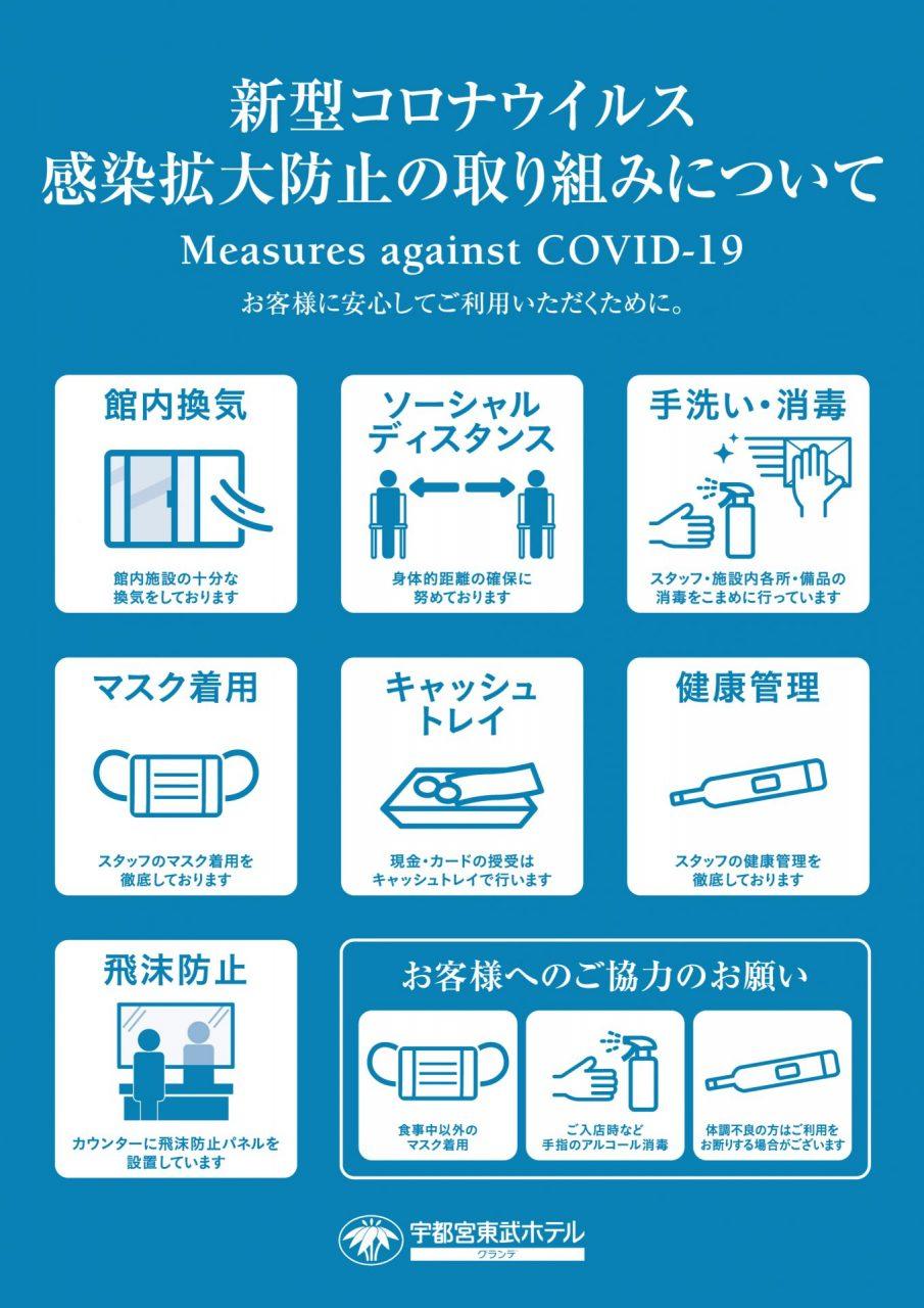 200700新型コロナウイルス感染症拡大防止の取り組みについて